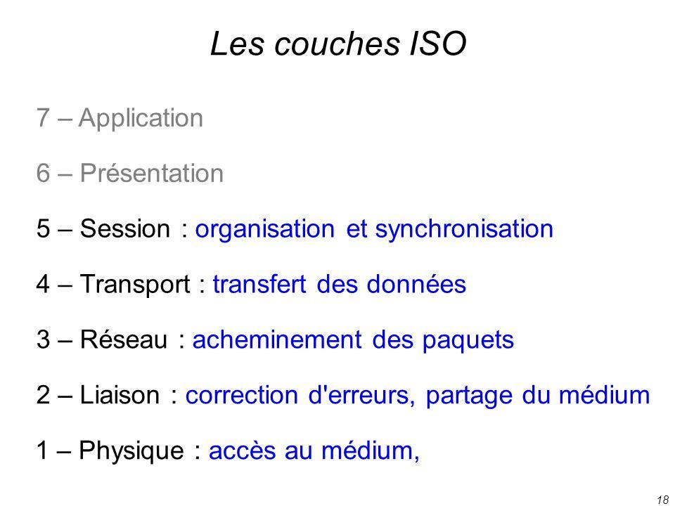 18 Les couches ISO 1 – Physique : accès au médium, 2 – Liaison : correction d'erreurs, partage du médium 3 – Réseau : acheminement des paquets 4 – Tra