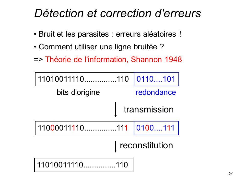 21 Détection et correction d'erreurs Bruit et les parasites : erreurs aléatoires ! Comment utiliser une ligne bruitée ? => Théorie de l'information, S