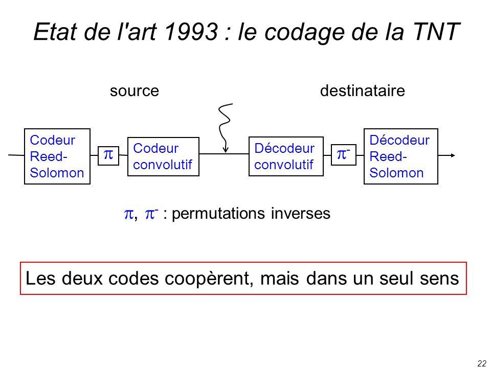 22 Etat de l'art 1993 : le codage de la TNT Codeur Reed- Solomon Décodeur Reed- Solomon Décodeur convolutif destinatairesource Les deux codes coopèren