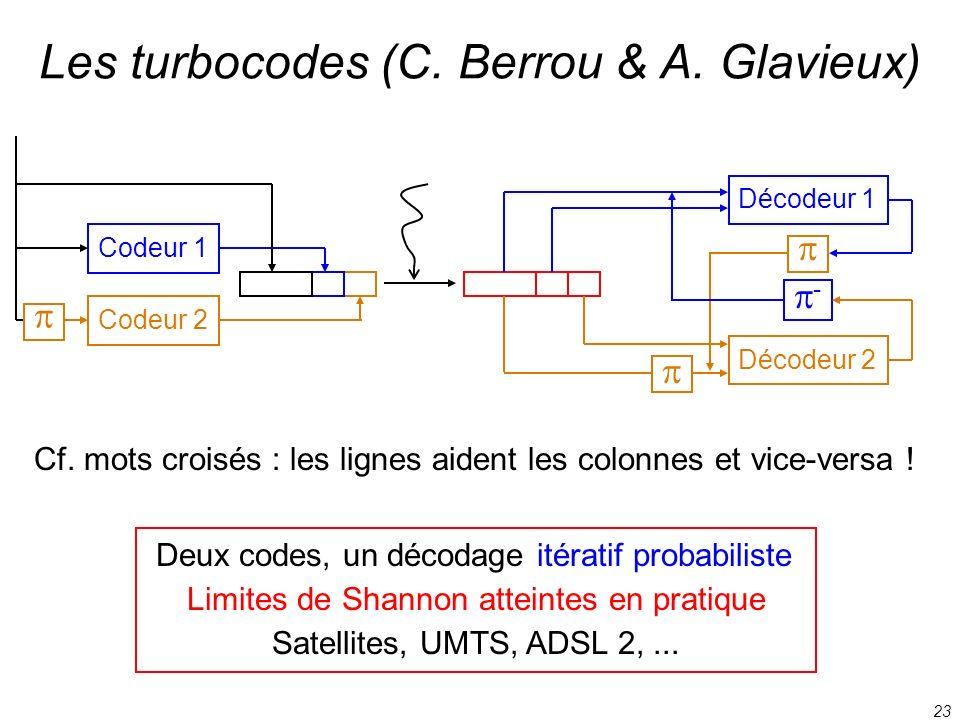 23 Codeur 2 Codeur 1 Les turbocodes (C. Berrou & A. Glavieux) - Deux codes, un décodage itératif probabiliste Limites de Shannon atteintes en pratique