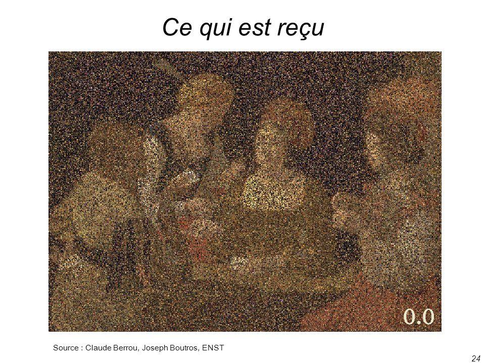 24 Source : Claude Berrou, Joseph Boutros, ENST Ce qui est reçu