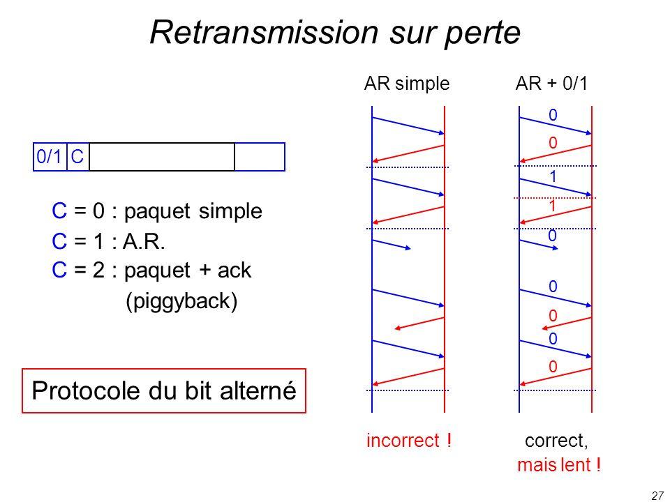 27 Retransmission sur perte C C = 0 : paquet simple C = 1 : A.R. C = 2 : paquet + ack (piggyback) 0/1 AR simple AR + 0/1 0 0 1 1 0 0 0 0 0 incorrect !