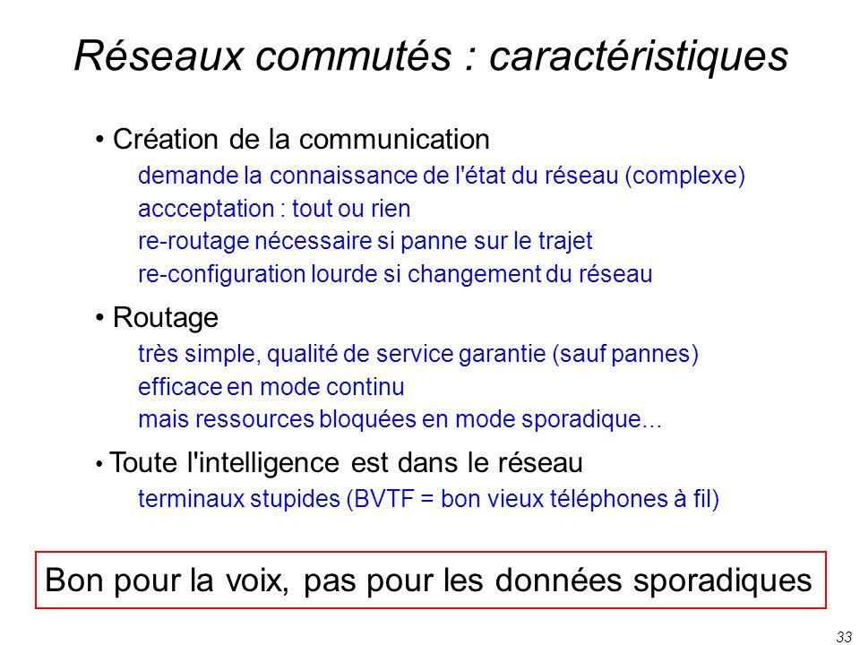 33 Réseaux commutés : caractéristiques Création de la communication demande la connaissance de l'état du réseau (complexe) accceptation : tout ou rien