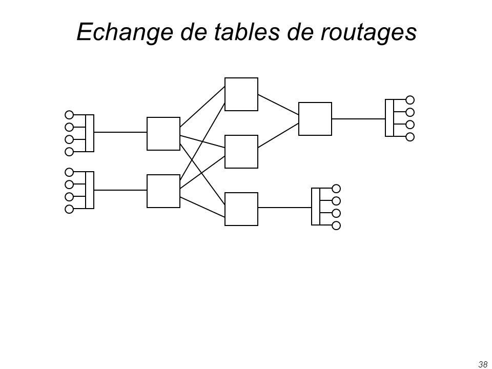 38 Echange de tables de routages