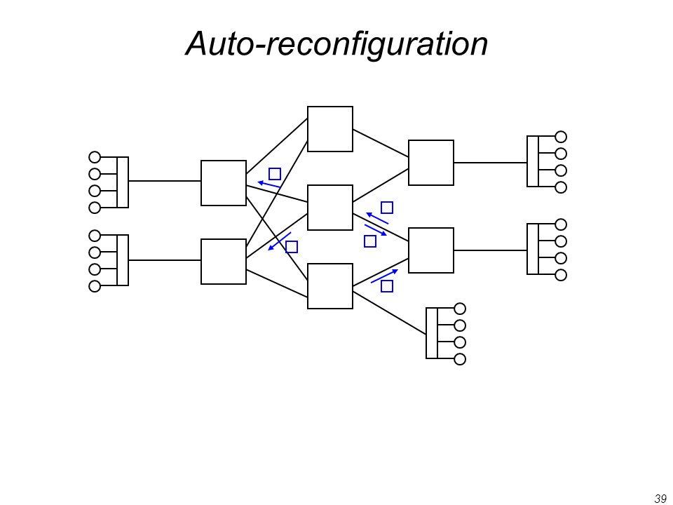 39 Auto-reconfiguration