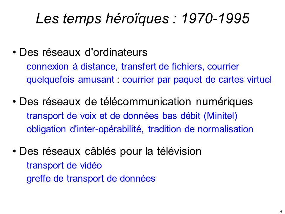 4 Les temps héroïques : 1970-1995 Des réseaux d'ordinateurs connexion à distance, transfert de fichiers, courrier quelquefois amusant : courrier par p