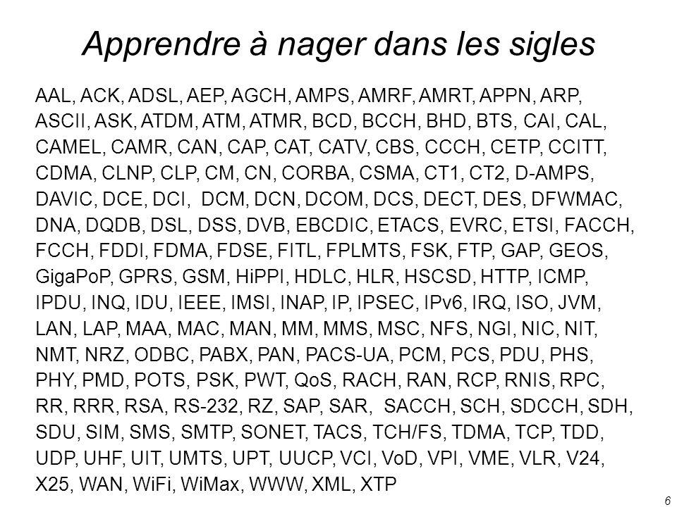 6 Apprendre à nager dans les sigles AAL, ACK, ADSL, AEP, AGCH, AMPS, AMRF, AMRT, APPN, ARP, ASCII, ASK, ATDM, ATM, ATMR, BCD, BCCH, BHD, BTS, CAI, CAL