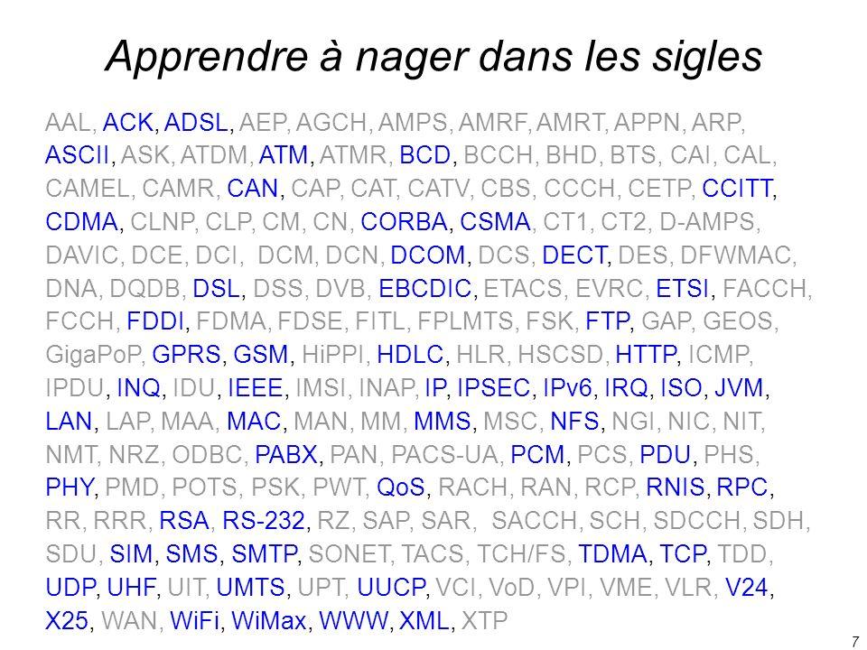 7 Apprendre à nager dans les sigles AAL, ACK, ADSL, AEP, AGCH, AMPS, AMRF, AMRT, APPN, ARP, ASCII, ASK, ATDM, ATM, ATMR, BCD, BCCH, BHD, BTS, CAI, CAL