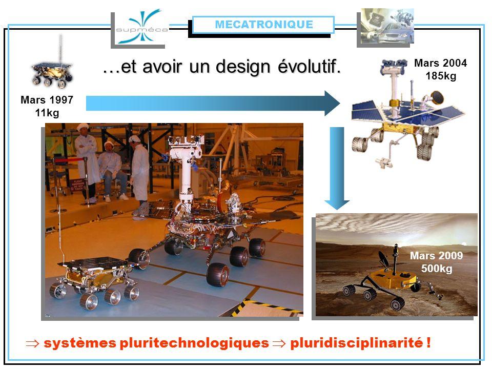 …et avoir un design évolutif. Mars 1997 11kg systèmes pluritechnologiques pluridisciplinarité ! Mars 2004 185kg Mars 2009 500kg