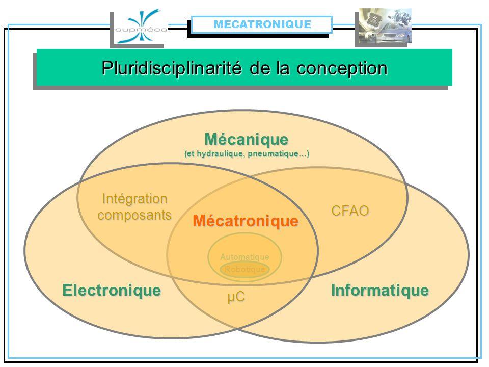 Pluridisciplinarité de la conception Automatique Robotique Mécanique (et hydraulique, pneumatique…) InformatiqueElectronique Intégrationcomposants CFA