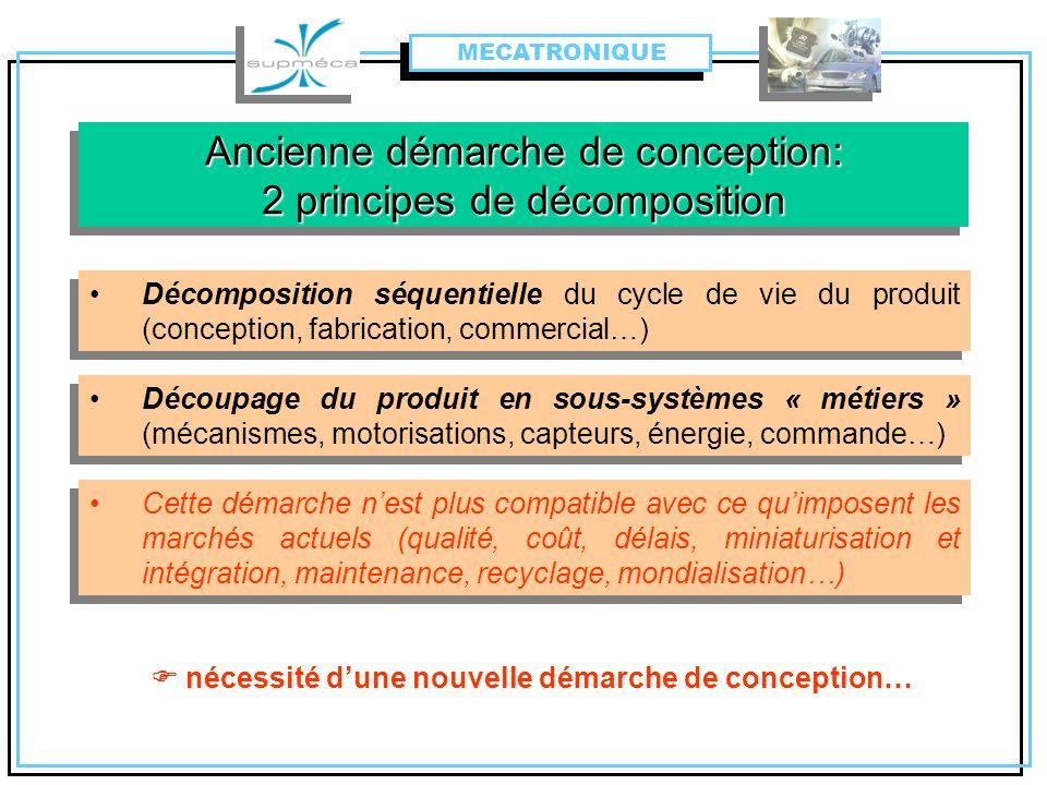 Ancienne démarche de conception: 2 principes de décomposition Décomposition séquentielle du cycle de vie du produit (conception, fabrication, commerci