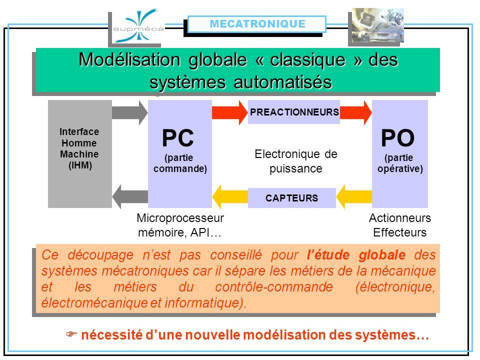 Modélisation globale « classique » des systèmes automatisés Ce découpage nest pas conseillé pour létude globale des systèmes mécatroniques car il sépa