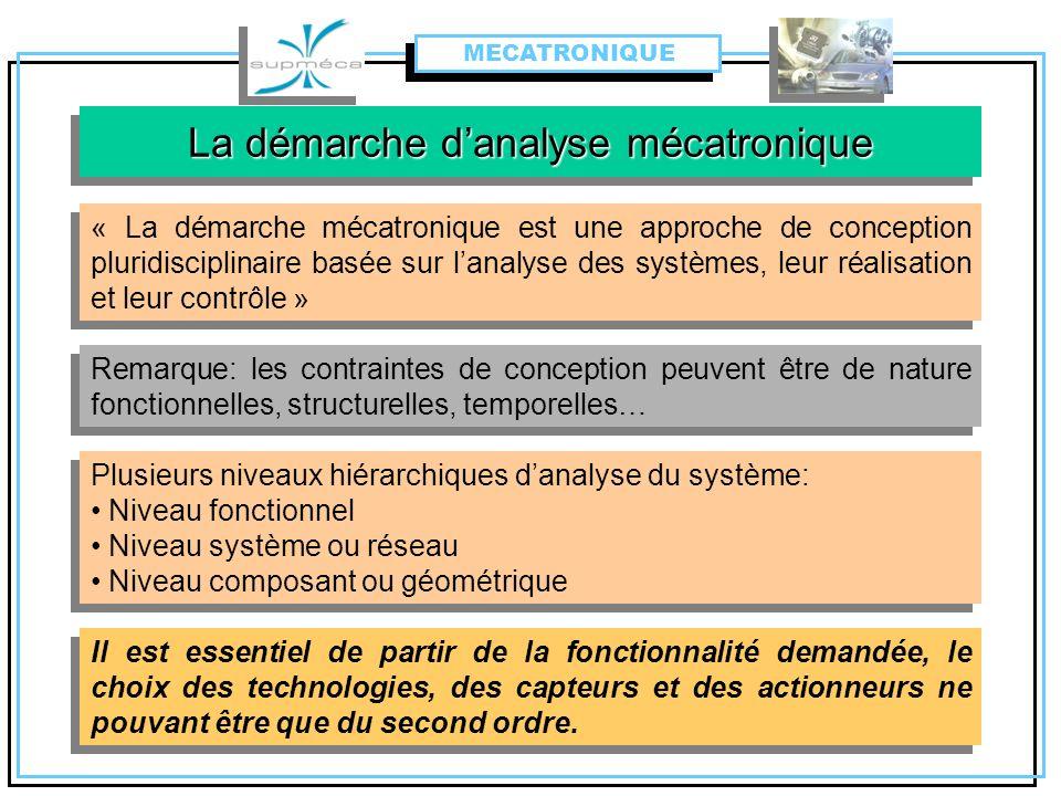 La démarche danalyse mécatronique « La démarche mécatronique est une approche de conception pluridisciplinaire basée sur lanalyse des systèmes, leur r