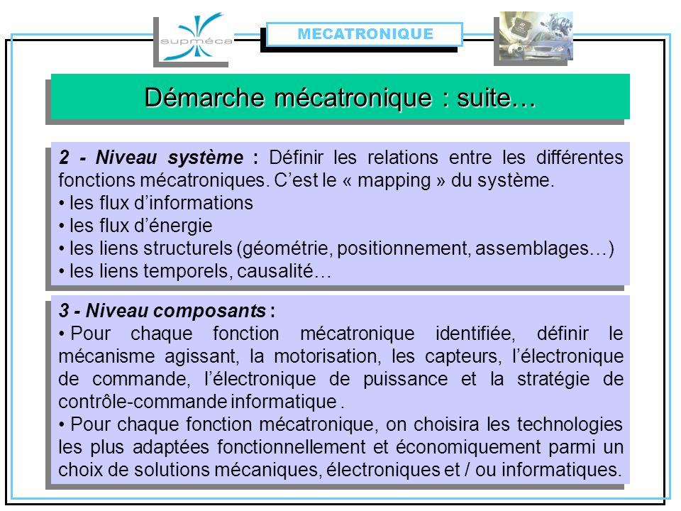 2 - Niveau système : Définir les relations entre les différentes fonctions mécatroniques. Cest le « mapping » du système. les flux dinformations les f