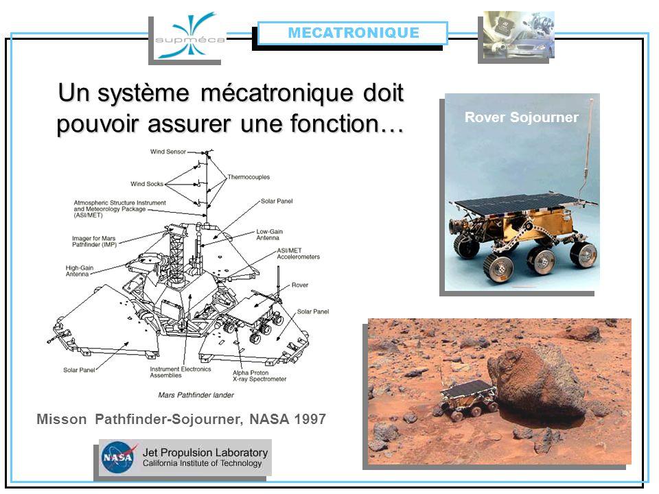 Un système mécatronique doit pouvoir assurer une fonction… Lanceur Delta 2 Misson Pathfinder-Sojourner, NASA 1997 Rover Sojourner MECATRONIQUE