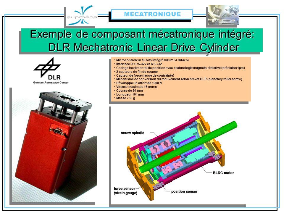 Exemple de composant mécatronique intégré: DLR Mechatronic Linear Drive Cylinder MECATRONIQUE Microcontrôleur 16 bits intégré H8S2134 Hitachi Interfac