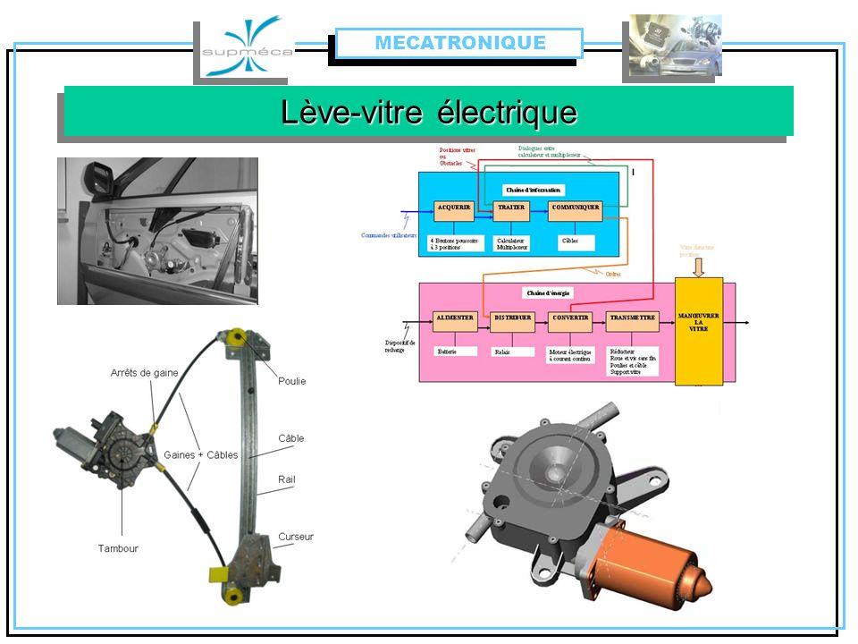 MECATRONIQUE Lève-vitre électrique