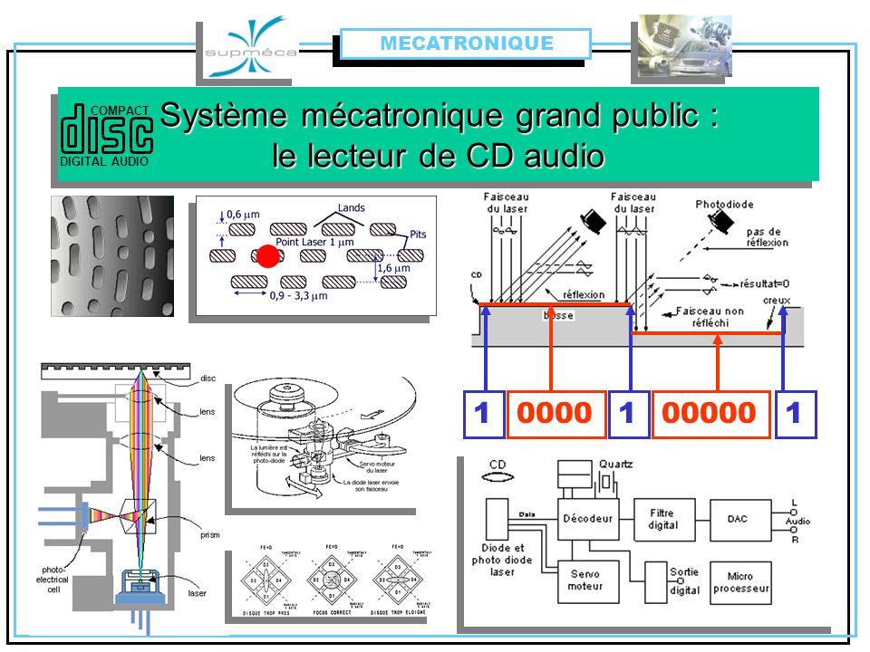 Système mécatronique grand public : le lecteur de CD audio COMPACT DIGITAL AUDIO 000000000111 MECATRONIQUE