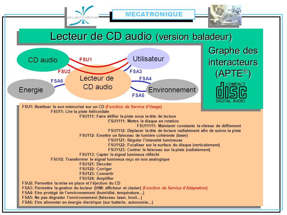 Lecteur de CD audio (version baladeur) MECATRONIQUE FSU1: Restituer le son mémorisé sur un CD (Fonction de Service dUsage) FSU11: Lire la piste hélico