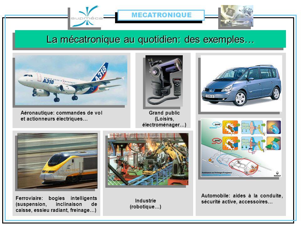 MECATRONIQUE La mécatronique au quotidien: des exemples… Ferroviaire: bogies intelligents (suspension, inclinaison de caisse, essieu radiant, freinage