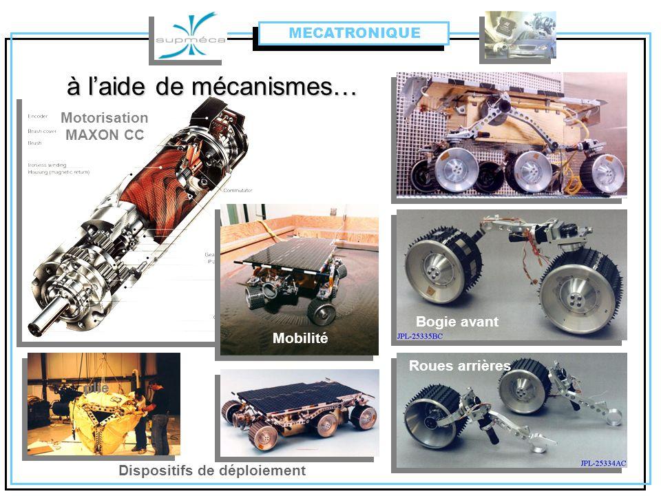 à laide de mécanismes… Motorisation MAXON CC Roues arrières Bogie avant MECATRONIQUE Mobilité plié Dispositifs de déploiement