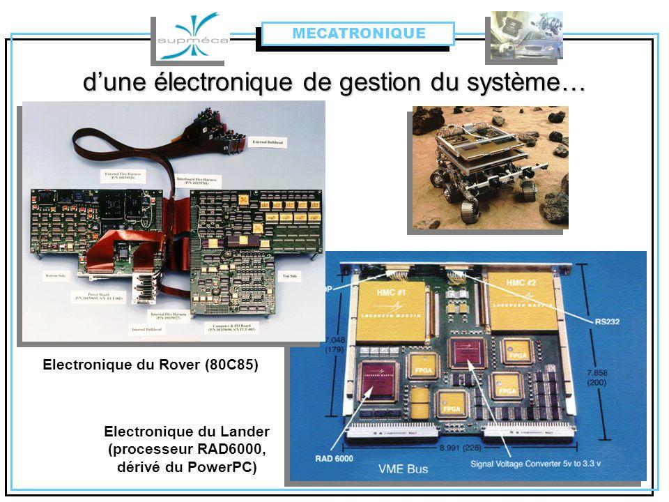 dune électronique de gestion du système… Electronique du Rover (80C85) MECATRONIQUE Electronique du Lander (processeur RAD6000, dérivé du PowerPC)