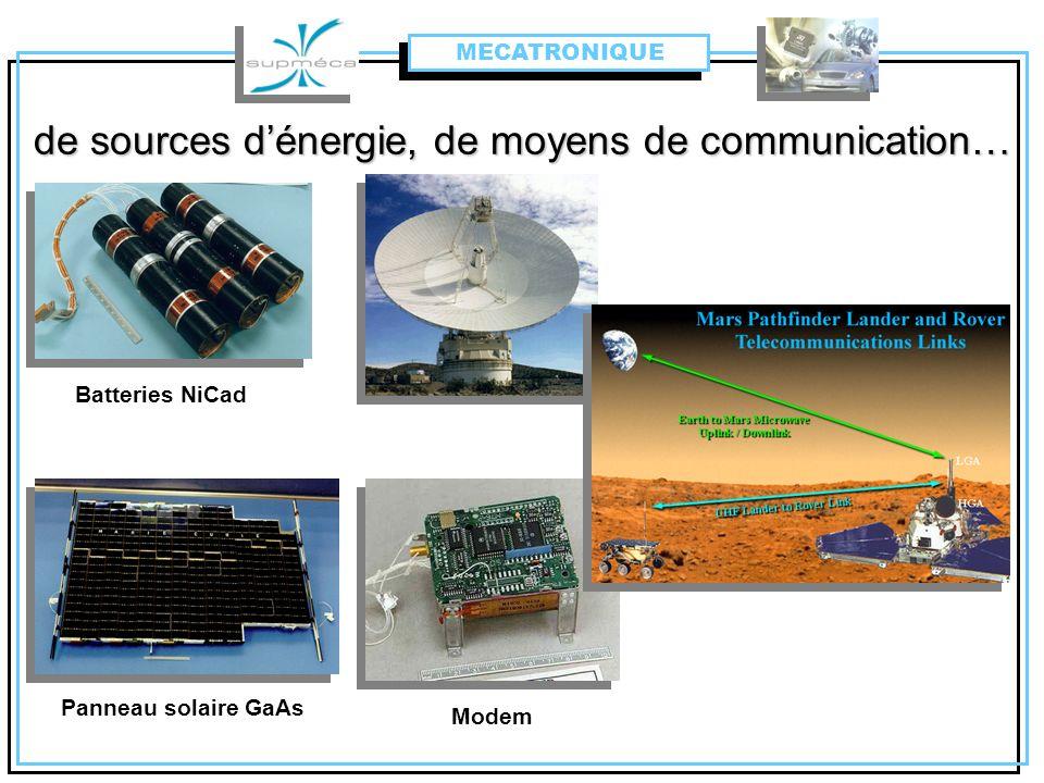 de sources dénergie, de moyens de communication… Batteries NiCad Panneau solaire GaAs Modem MECATRONIQUE