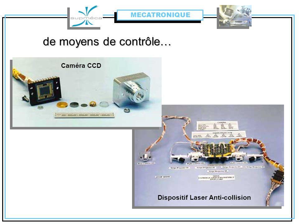 de moyens de contrôle… Caméra CCD Dispositif Laser Anti-collision MECATRONIQUE