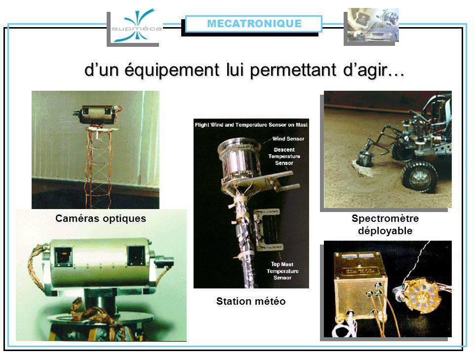 dun équipement lui permettant dagir… Spectromètre déployable MECATRONIQUE Caméras optiques Station météo