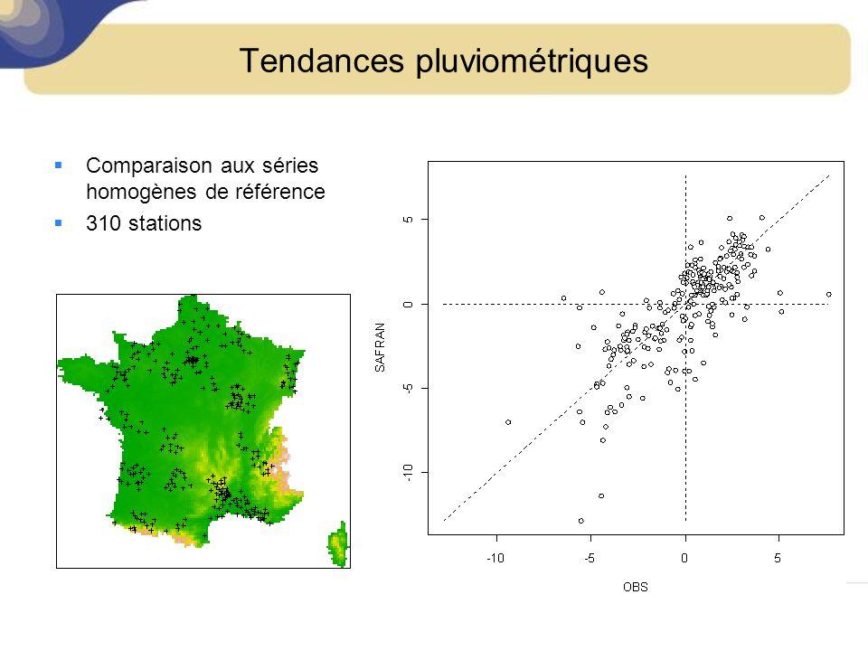 Climatologie des sécheresses Standardized Precipitation Index (SPI) –Basé sur produit analyse Safran uniquement –Différentes échelles de temps : cumul sur n mois –Cohérence spatiale –Classification standard / Climatologie locale 1958-2007 Calcul –Calage par mois sur une loi Pearson-Type III (méthode des moments) –Échelles spatiales : 8602 mailles (8km x 8km) sur la France –Échelles temporelles : 3, 6, 12 et 24 mois ValeurClasseProbabilité 0 -0,99 Légère34,1 -1 -1,49 Modérée 9,2 -1,5 -1,99 Sévère 4,4 < -2Extrême 2,3