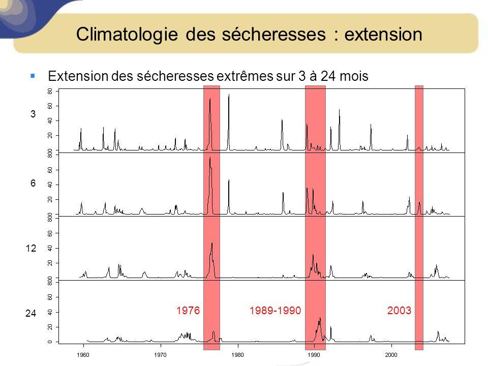 Climatologie des sécheresses : extension Extension des sécheresses extrêmes sur 3 à 24 mois 19761989-19902003 3 6 12 24