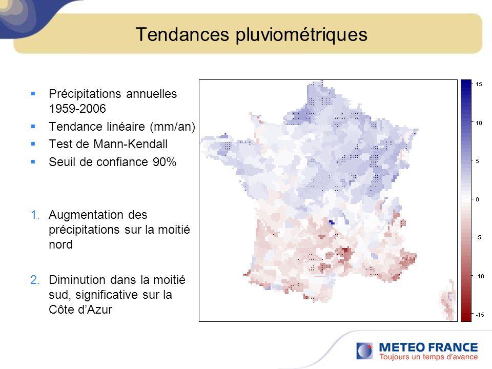 Tendances pluviométriques Comparaison aux séries homogènes de référence 310 stations