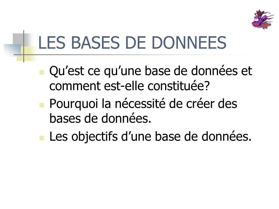 LES BASES DE DONNEES Quest ce quune base de données et comment est-elle constituée? Pourquoi la nécessité de créer des bases de données. Les objectifs