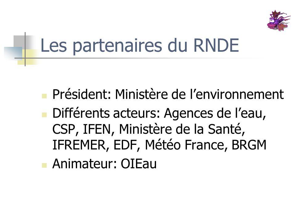 Les partenaires du RNDE Président: Ministère de lenvironnement Différents acteurs: Agences de leau, CSP, IFEN, Ministère de la Santé, IFREMER, EDF, Mé