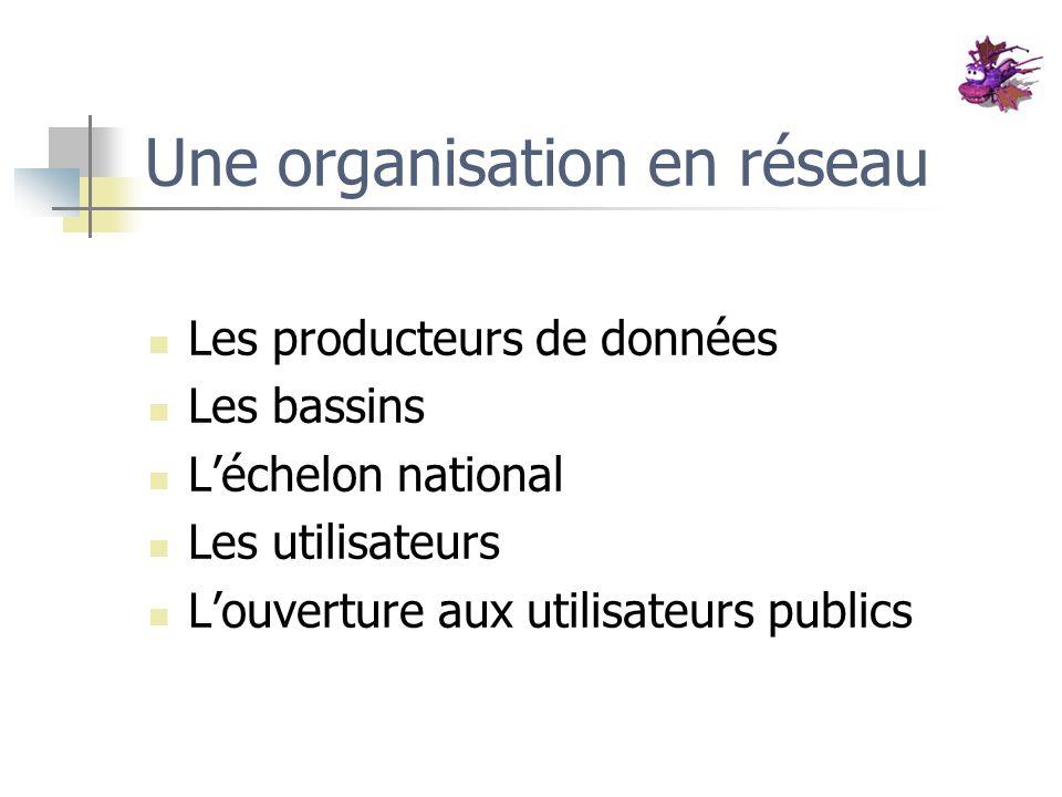 Une organisation en réseau Les producteurs de données Les bassins Léchelon national Les utilisateurs Louverture aux utilisateurs publics