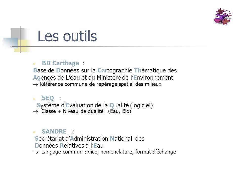 Les outils BD Carthage : Base de Données sur la Cartographie Thématique des Agences de Leau et du Ministère de lEnvironnement Référence commune de rep