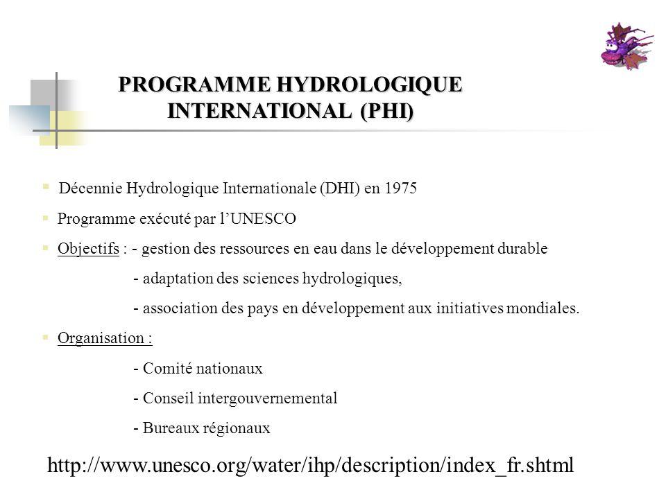 PROGRAMME HYDROLOGIQUE INTERNATIONAL (PHI) Décennie Hydrologique Internationale (DHI) en 1975 Programme exécuté par lUNESCO Objectifs : - gestion des
