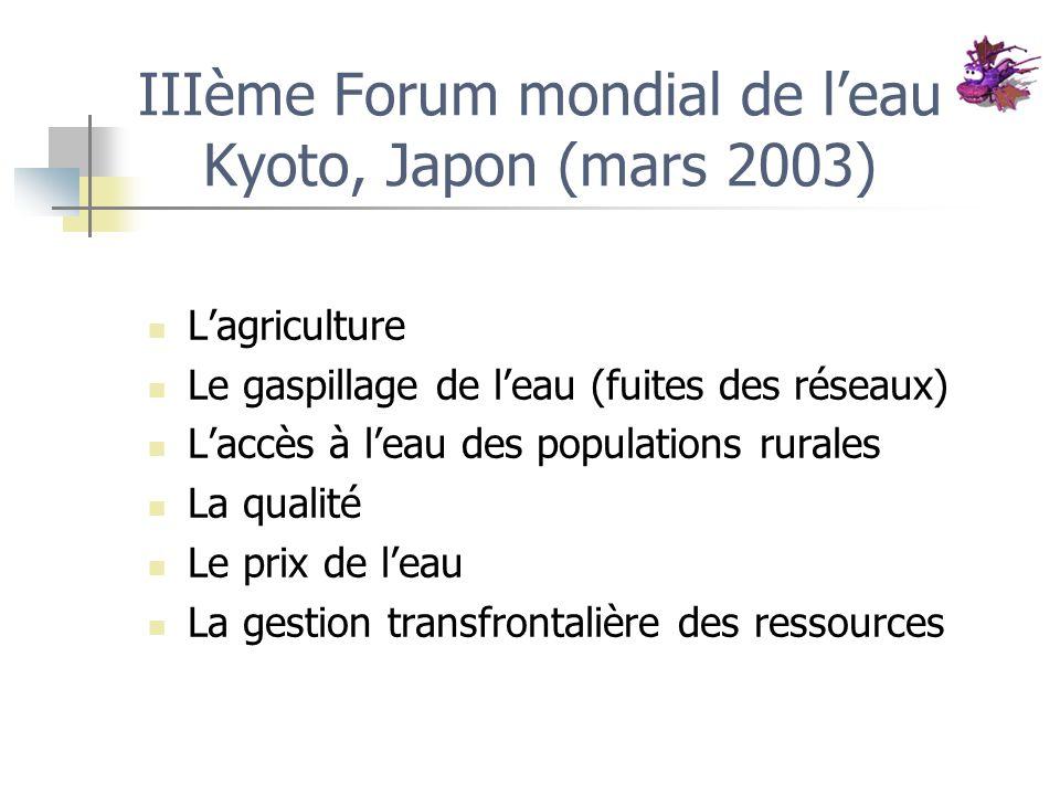 IIIème Forum mondial de leau Kyoto, Japon (mars 2003) Lagriculture Le gaspillage de leau (fuites des réseaux) Laccès à leau des populations rurales La