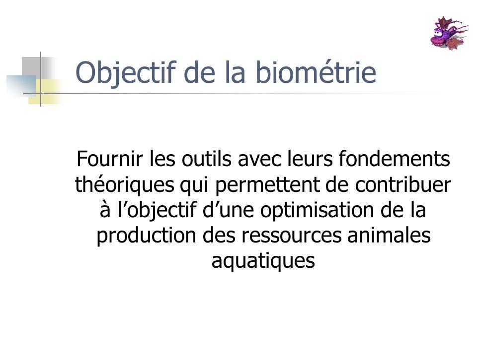 Objectif de la biométrie Fournir les outils avec leurs fondements théoriques qui permettent de contribuer à lobjectif dune optimisation de la producti