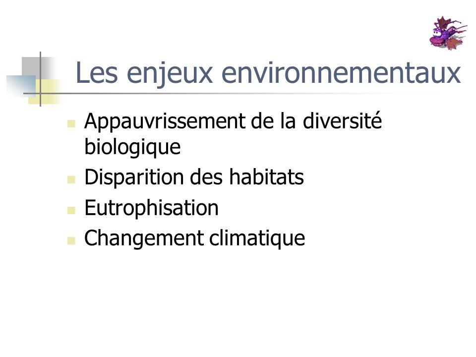 Les enjeux environnementaux Appauvrissement de la diversité biologique Disparition des habitats Eutrophisation Changement climatique