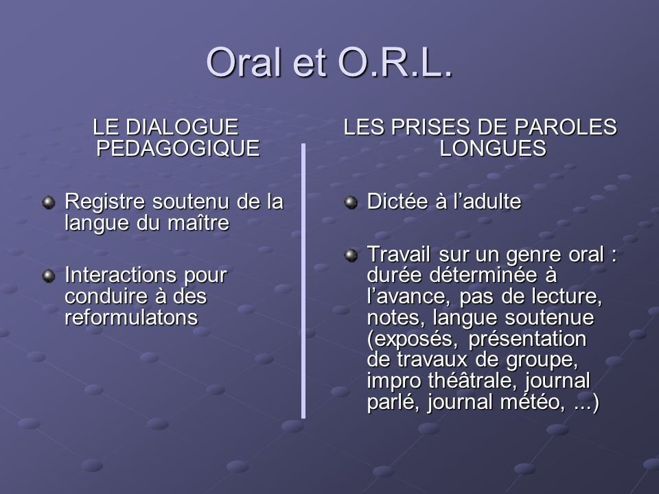 Oral et O.R.L. LE DIALOGUE PEDAGOGIQUE Registre soutenu de la langue du maître Interactions pour conduire à des reformulatons LES PRISES DE PAROLES LO