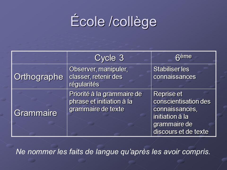 École /collège Cycle 3 6 ème Orthographe Observer, manipuler, classer, retenir des régularités Stabiliser les connaissances Grammaire Priorité à la gr