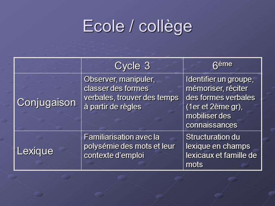 Ecole / collège Cycle 3 6 ème Conjugaison Observer, manipuler, classer des formes verbales, trouver des temps à partir de règles Identifier un groupe,