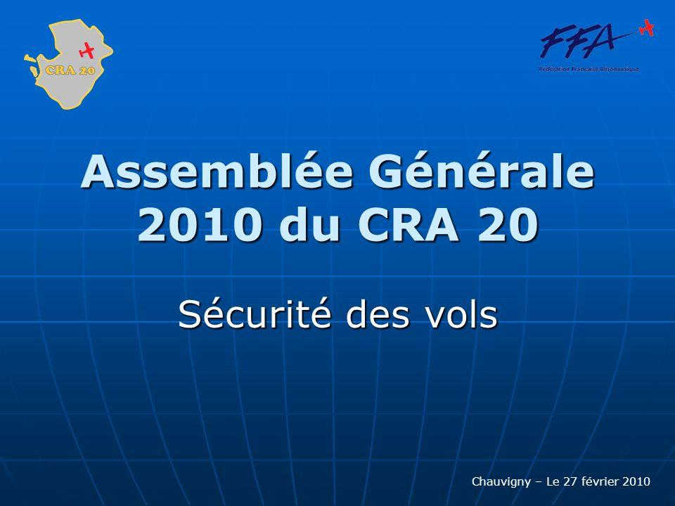 Assemblée Générale 2010 du CRA 20 Sécurité des vols Chauvigny – Le 27 février 2010