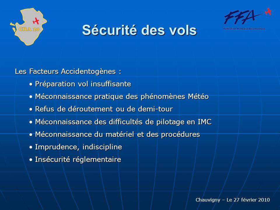 Chauvigny – Le 27 février 2010 Sécurité des vols Les Facteurs Accidentogènes : Préparation vol insuffisante Préparation vol insuffisante Méconnaissanc
