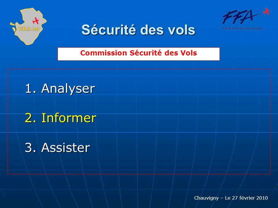 Chauvigny – Le 27 février 2010 Sécurité des vols Commission Sécurité des Vols 1. Analyser 2. Informer 3. Assister