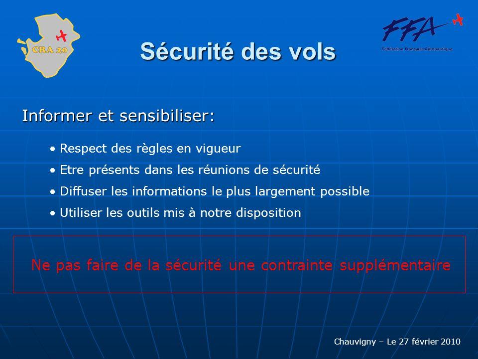 Chauvigny – Le 27 février 2010 Sécurité des vols Informer et sensibiliser: Respect des règles en vigueur Etre présents dans les réunions de sécurité D