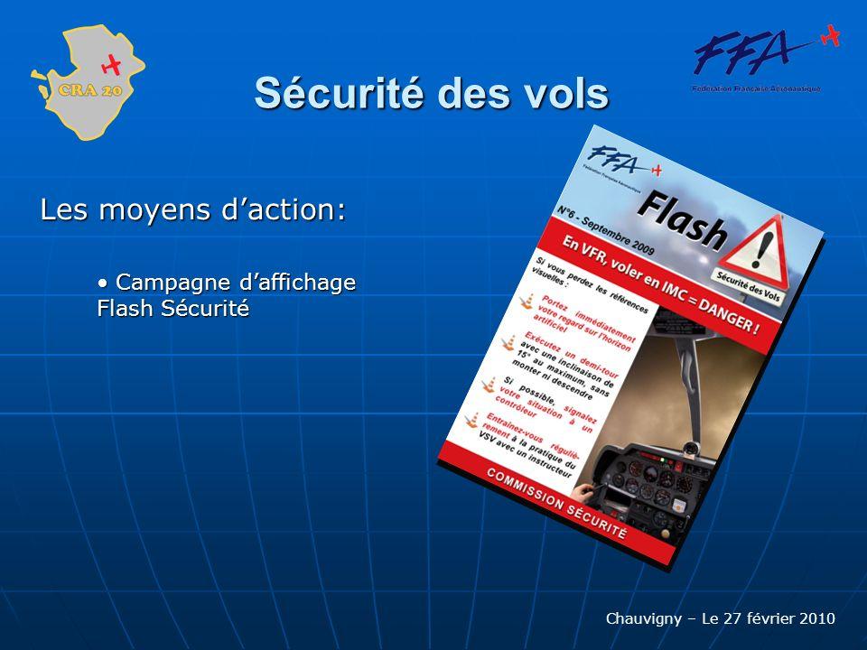 Chauvigny – Le 27 février 2010 Sécurité des vols Les moyens daction: Campagne daffichage Flash Sécurité Campagne daffichage Flash Sécurité