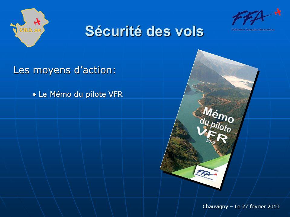Chauvigny – Le 27 février 2010 Sécurité des vols Les moyens daction: Le Mémo du pilote VFR Le Mémo du pilote VFR
