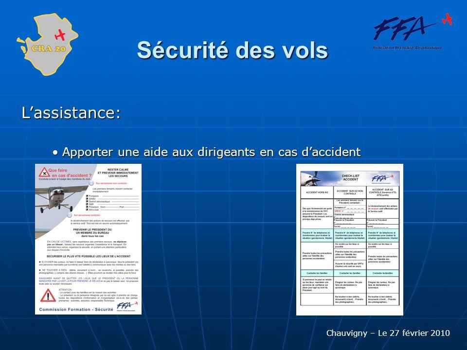 Chauvigny – Le 27 février 2010 Sécurité des vols Lassistance: Apporter une aide aux dirigeants en cas daccident Apporter une aide aux dirigeants en ca